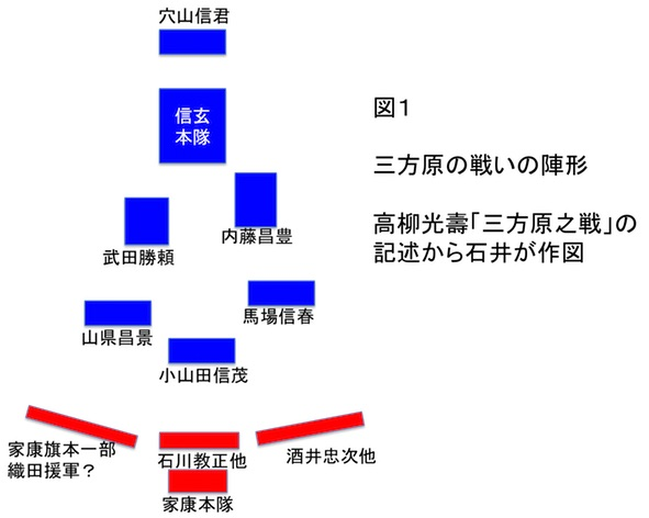 陣形・図1a.jpg