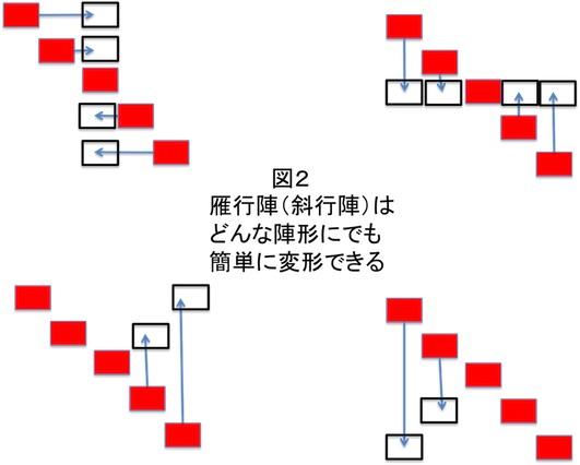 陣形・図2c.jpg